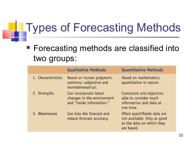 Types Of Forecasting Methods - Quantum Computing