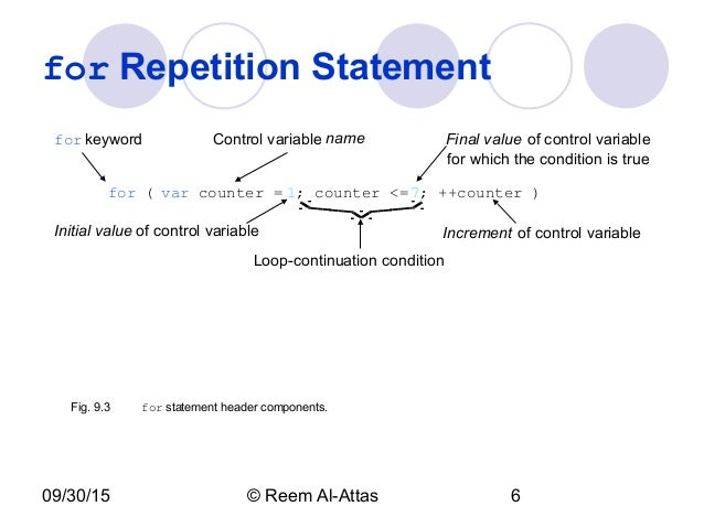 JavaScript Control Statements II