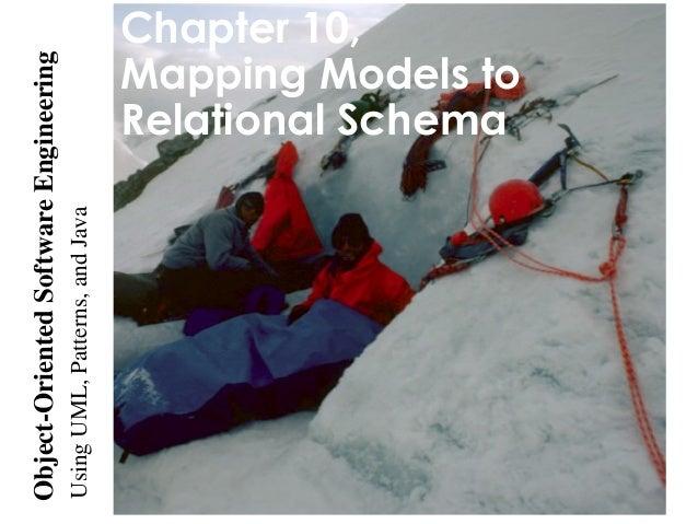 UsingUML,Patterns,andJava Object-OrientedSoftwareEngineering Chapter 10, Mapping Models to Relational Schema