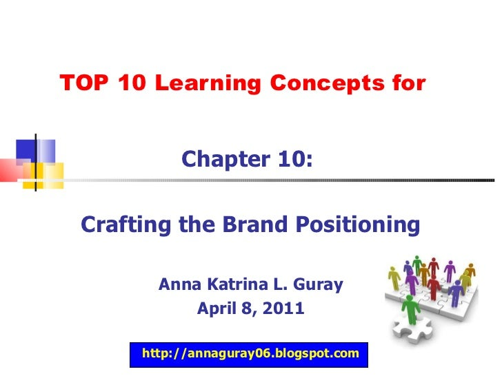TOP 10 Learning Concepts for Chapter 10:  Crafting the Brand Positioning Anna Katrina L. Guray April 8, 2011 http://annagu...