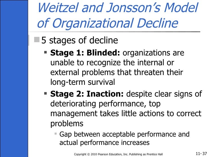 organizational decline Little research on top management teams (tmts) has sought to understand how group processes may influence organizational outcomes this study examined the role of tmt behavioral integration in explaining the quality of strategic decisions and how these constructs together influenced organizational decline.