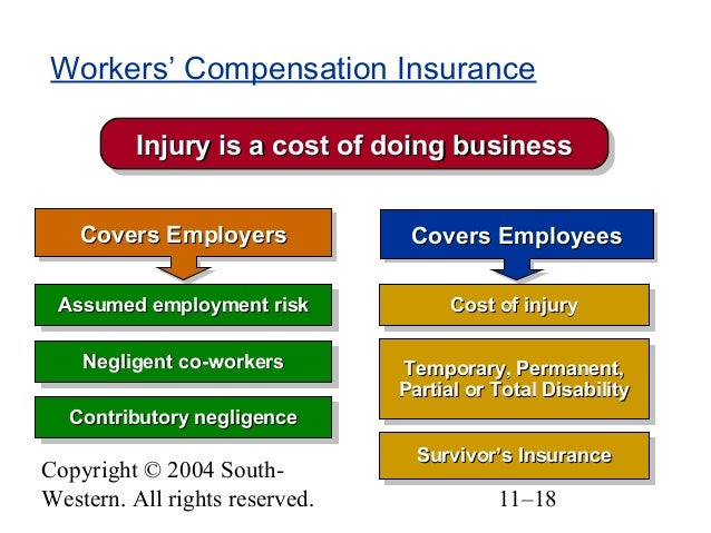 employee benefits chapter 3 383 employee benefits security admin, labor §25103–2 maintenance by one or more employ-ers, employee organizations, or both, of a hiring hall facility.