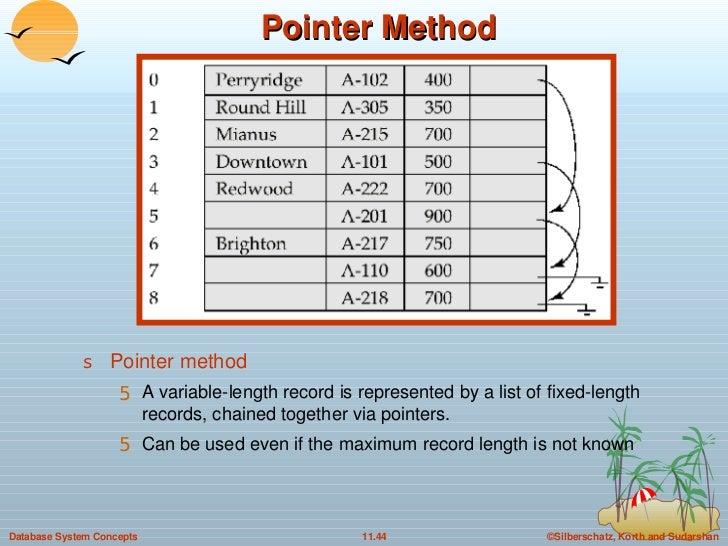 Pointer Method <ul><li>Pointer method   </li></ul><ul><ul><li>A variable-length record is represented by a list of fixed-l...