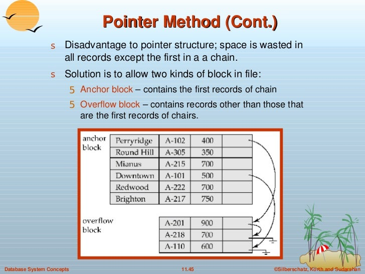 Pointer Method (Cont.) <ul><li>Disadvantage to pointer structure; space is wasted in all records except the first in a a c...