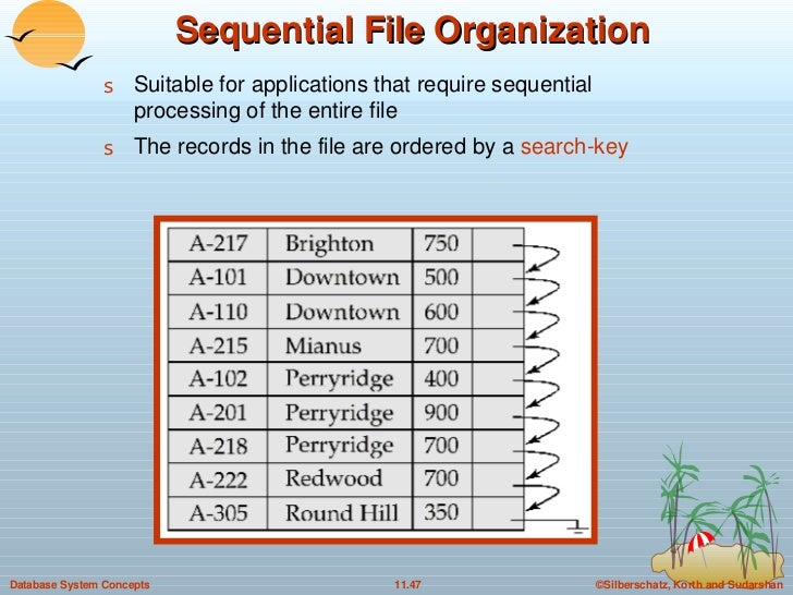 Sequential File Organization <ul><li>Suitable for applications that require sequential processing of the entire file  </li...