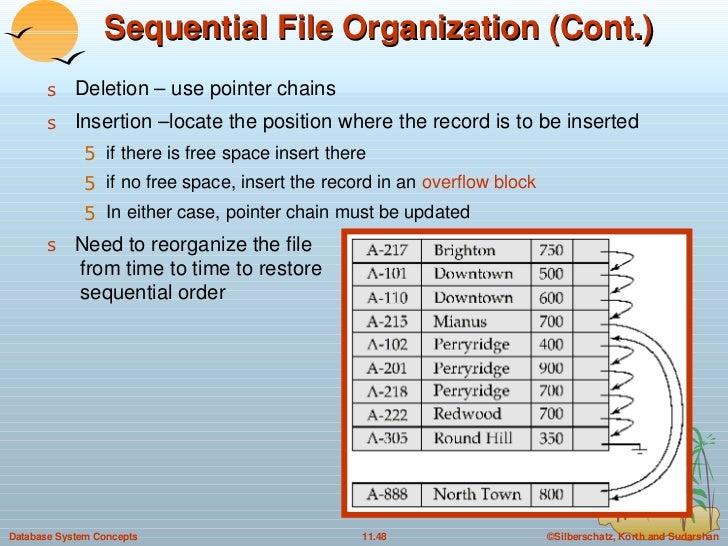Sequential File Organization (Cont.) <ul><li>Deletion – use pointer chains </li></ul><ul><li>Insertion –locate the positio...