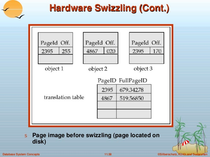 Hardware Swizzling (Cont.) <ul><li>Page image before swizzling (page located on disk) </li></ul>