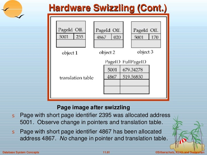 Hardware Swizzling (Cont.) <ul><li>Page with short page identifier 2395 was allocated address 5001.  Observe change in poi...