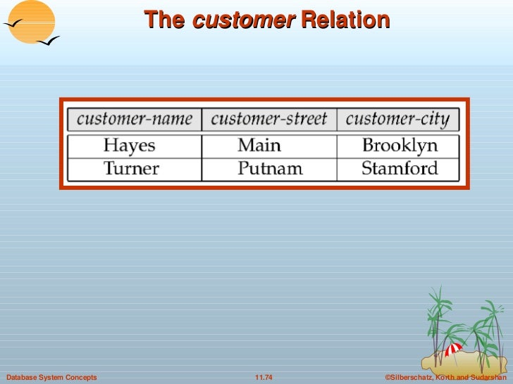 The  customer  Relation