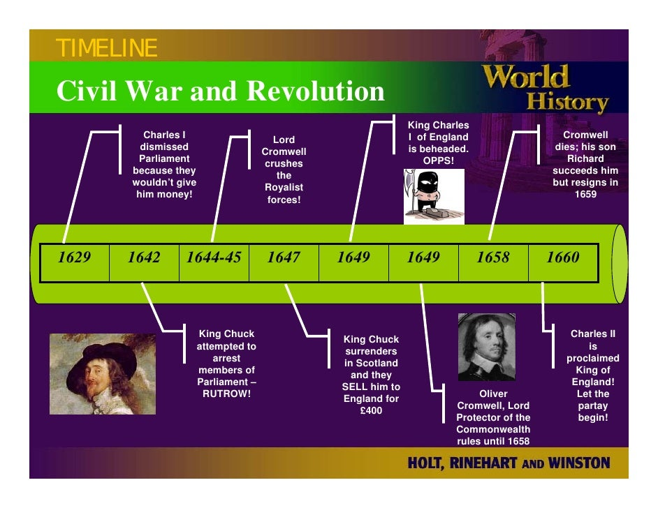 why did a civil war begin Why did the civil war begin on 22 august 1642, king charles i raised his battle standard and declared a civil war against his enemies in parliament.