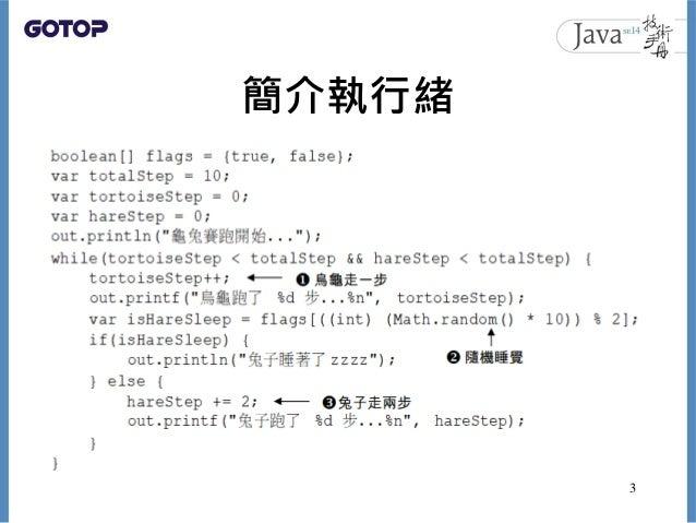 CH11:執行緒與並行API Slide 3