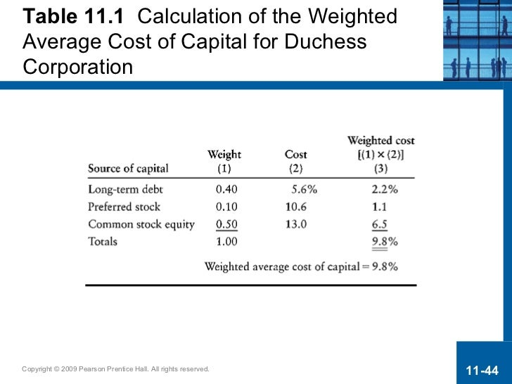 using the weighted average method calculate the cost per bolt for fabric fb70