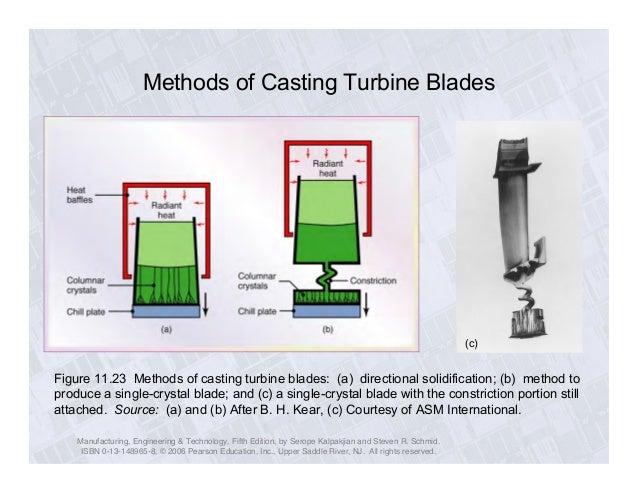 Upper Saddle River Nj >> Ch11 casting process Erdi Karaçal Mechanical Engineer ...