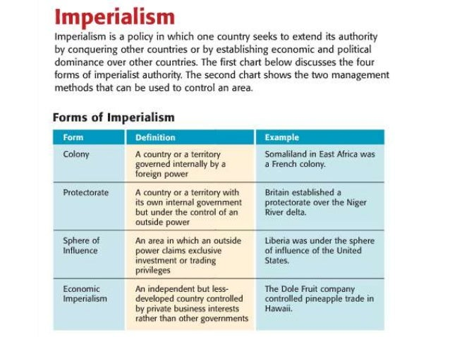 Various forms of imperialism and bristish imperialism essay