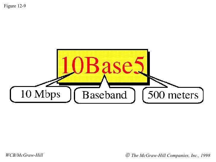 Figure 12-9 WCB/McGraw-Hill    The McGraw-Hill Companies, Inc., 1998