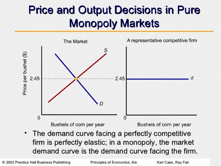 Prices and markets