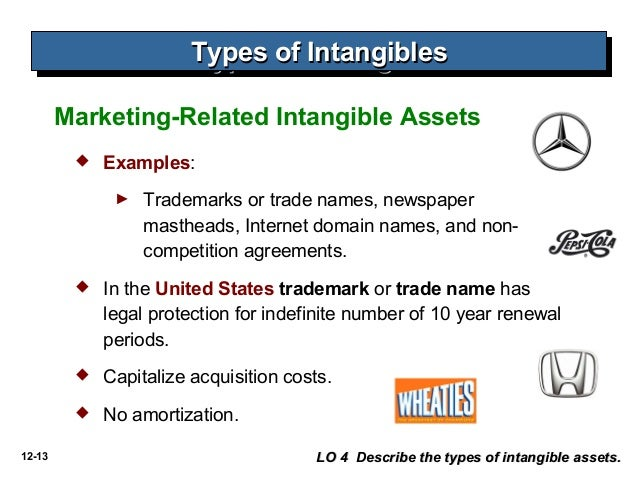 The Difference Between Intangible Benefits and Intangible Assets