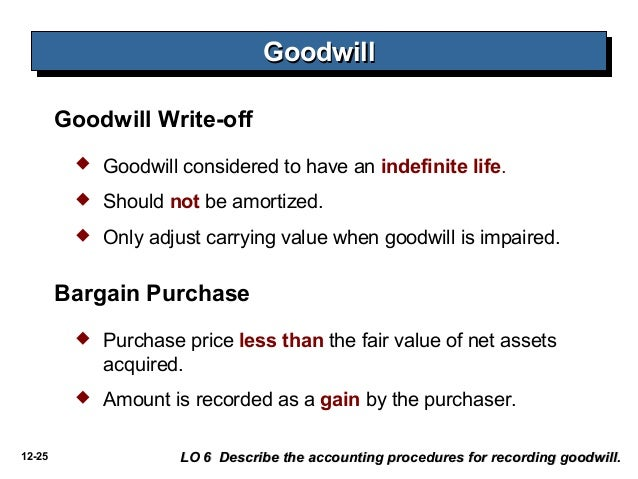 goodwill write off