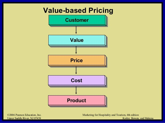 21 competitive pricing strategies assessment briefthis From your perspective as a specialty coffee consumer, does starbuck's strategy seem to be well matched to industry and competitive conditions does the strategy seem to be keyed to maintaining a cost advantage, offering.