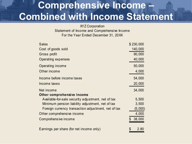 Comprehensive Income Combined With Statement