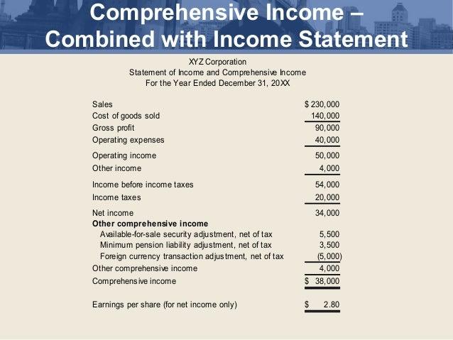 Ch 12.2 income statement1