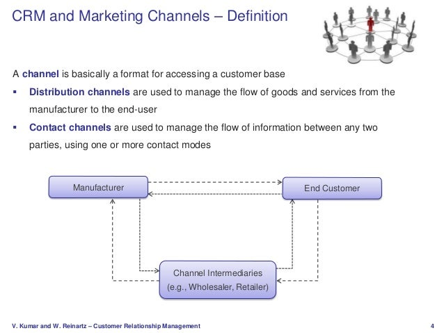 relationship between customer service and channel management