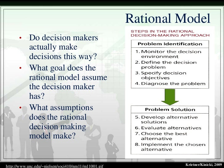 disadvantages of rational decision making model
