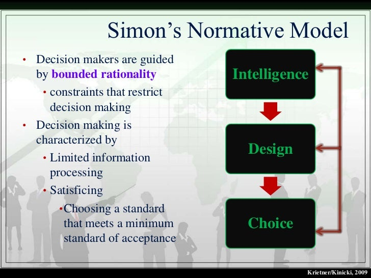 simons bounded rationality model of decision making
