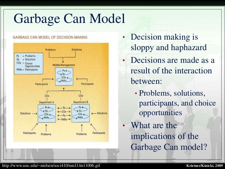 data model and decision making Making recommendations for decision processes based on aggregated our data decision model making recommendations for decision processes based on.