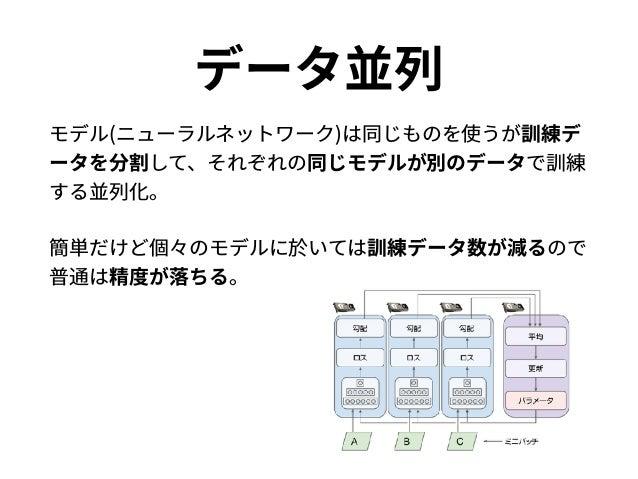 Amazon.co.jp:カスタマーレビュー: scikit-learn ...