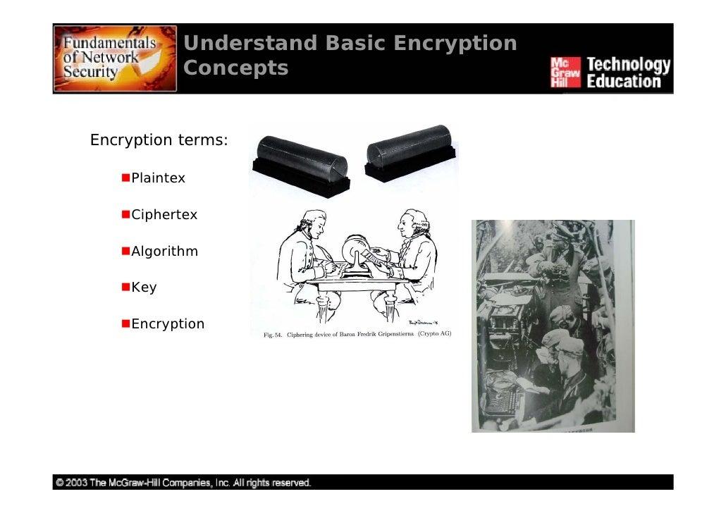 Ch12 Encryption