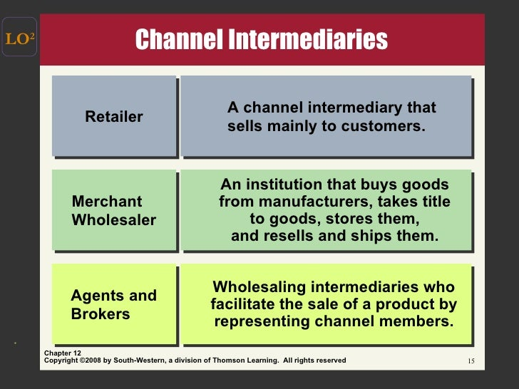 explain the difference between marketing channels and a supply chain Improve your grade: marketing channels also form a supply chain, a total distribution system that serves customers and creates a competitive advantage.