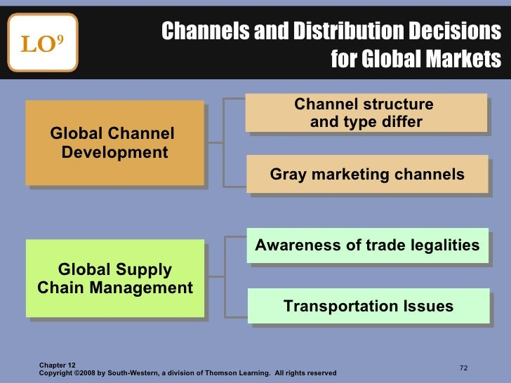 distribution channels and logistic reviews marketing essay 2009-05-22 chapter thirteen marketing channels and  channels of distribution figure 132: alternative marketing  chapter thirteen marketing channels and logistics management.
