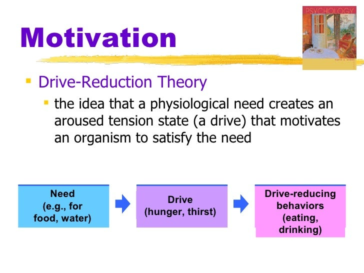 a comparison of the drive theory of motivation and the incentive theory of motivation As a result, various approaches to motivation can focus on cognitive behaviors   include expectancy-value theories, intrinsic motivation theories, and   differences), as well as research linking motivation to other types of learning  outcomes.