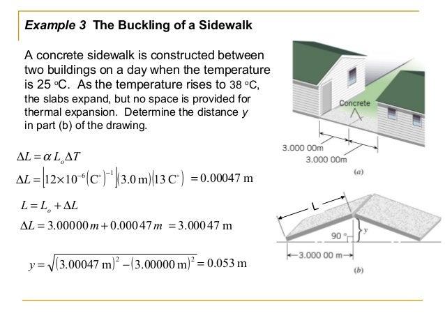The Bimetallic Strip