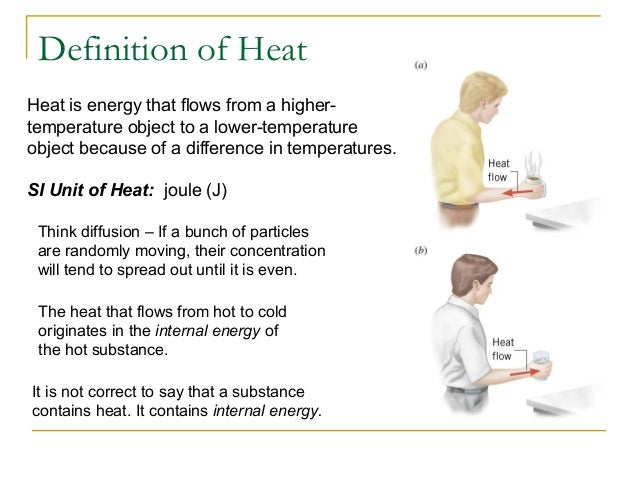 Chapter 12: Temperature and Heat Section 7: Heat & Temperature Change: Specific Heat Capacity