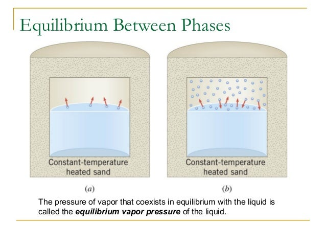 As is the case for liquid/vapor equilibrium, a solid can be in equilibrium with its liquid phase only at specific conditio...
