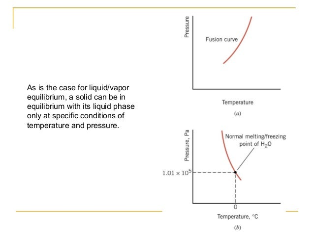 Example 17 Relative Humidities One day, the partial pressure of water vapor is 2.0x103 Pa. Using the vaporization curve, d...