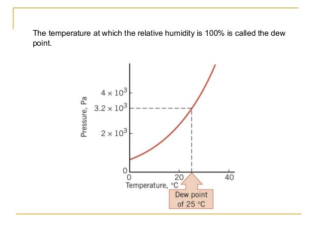 Ch 12 Temperature and Heat