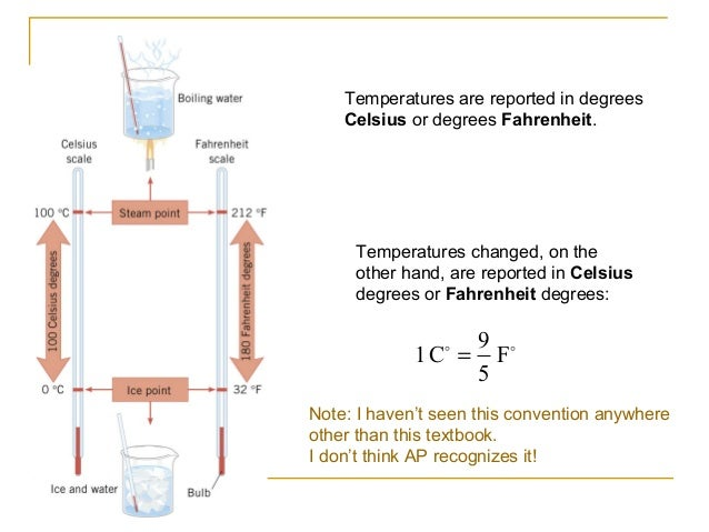 Temperatures are reported in degrees Celsius or degrees Fahrenheit. Temperatures changed, on the other hand, are reported ...