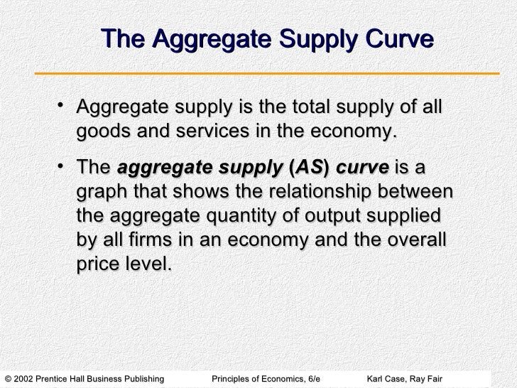 aggregate supply curve represents the relationship between quantity