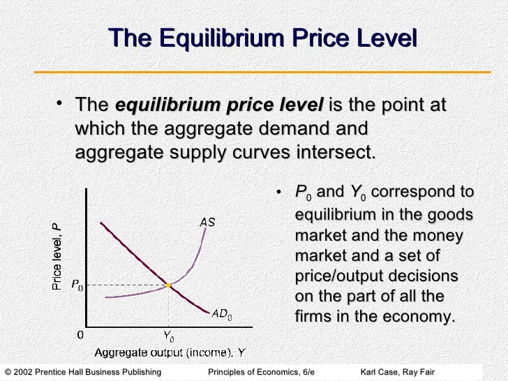 supply and demand and stationary aggregate This suggests an important difference between two related changes--a change in aggregate demand and a change in aggregate  money supply, aggregate demand.