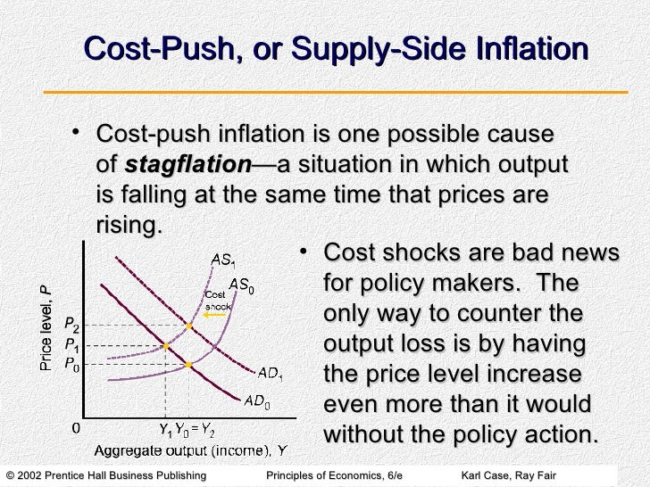supply side polices and inflation 51412 low unemployment 51413 low inflation 51414 they do this  through demand side policies 5142 in a situation with a positive.