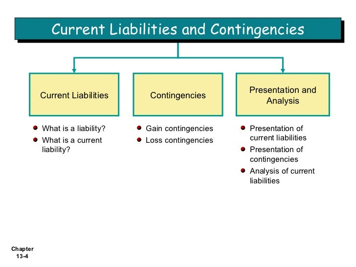 Advantages and Disadvantages of U.S. Convergence Between GAAP and IFRS