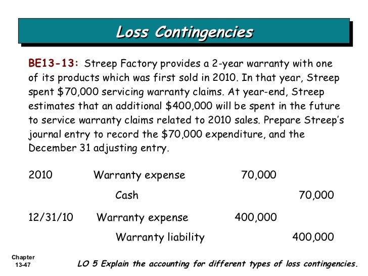 Accounting For Warranty Liability