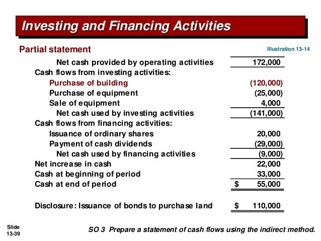 ... Statement Of Cash Flows Using The Indirect Method. 39.