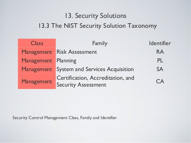 Information Security Management Security Solutions Copy