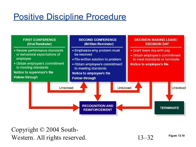 assignment on discipline Sometimes we have difficult classes that require a little more tough love this is one of several discipline assignments i have posted and is.