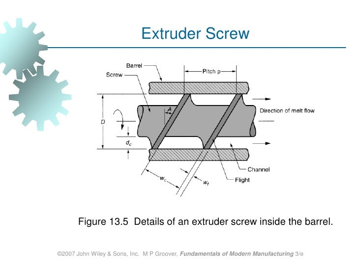 ©2007 John Wiley & Sons, Inc.  M P Groover, Fundamentals of Modern Manufacturing 3/e<br />Extruder Screw<br />Figure 13.5 ...