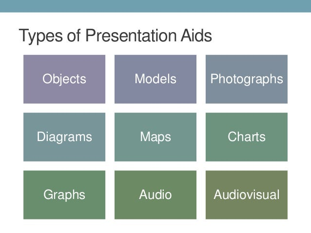 How to Create and Give a Sales Presentation